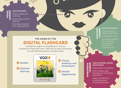 are flashcards an effective learning tool infographic voxy